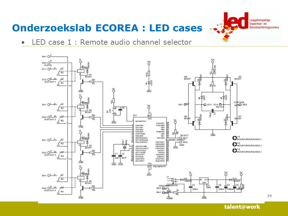 34 LED case 1 : Remote audio channel selector Onderzoekslab ECOREA : LED cases