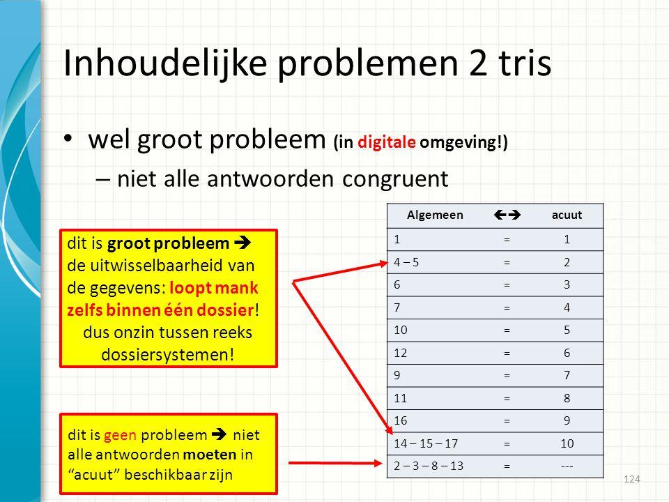 Inhoudelijke problemen 2 tris wel groot probleem (in digitale omgeving!) – niet alle antwoorden congruent 124 Algemeen  acuut 1=1 4 – 5=2 6=3 7=4 10=5 12=6 9=7 11=8 16=9 14 – 15 – 17=10 2 – 3 – 8 – 13=--- dit is geen probleem  niet alle antwoorden moeten in acuut beschikbaar zijn dit is groot probleem  de uitwisselbaarheid van de gegevens: loopt mank zelfs binnen één dossier.