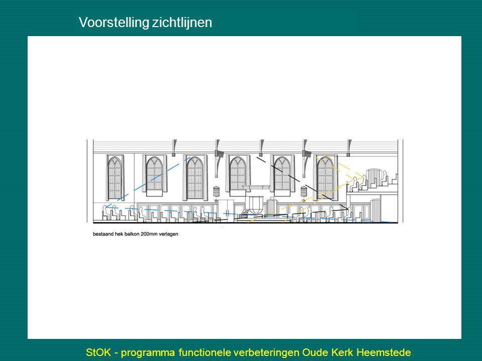 StOK - programma functionele verbeteringen Oude Kerk Heemstede Voorstelling zichtlijnen