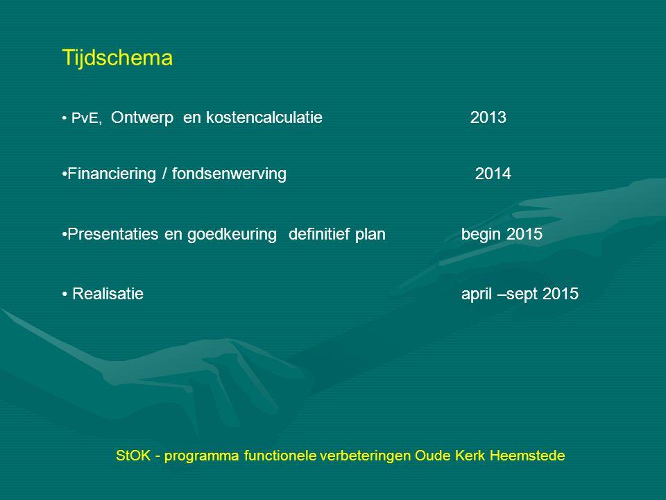 StOK - programma functionele verbeteringen Oude Kerk Heemstede Tijdschema PvE, Ontwerp en kostencalculatie 2013 Financiering / fondsenwerving 2014 Pre