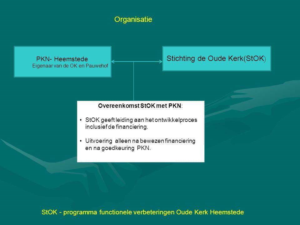 Stichting de Oude Kerk(StOK ) PKN- Heemstede Eigenaar van de OK en Pauwehof Organisatie Overeenkomst StOK met PKN: StOK geeft leiding aan het ontwikke