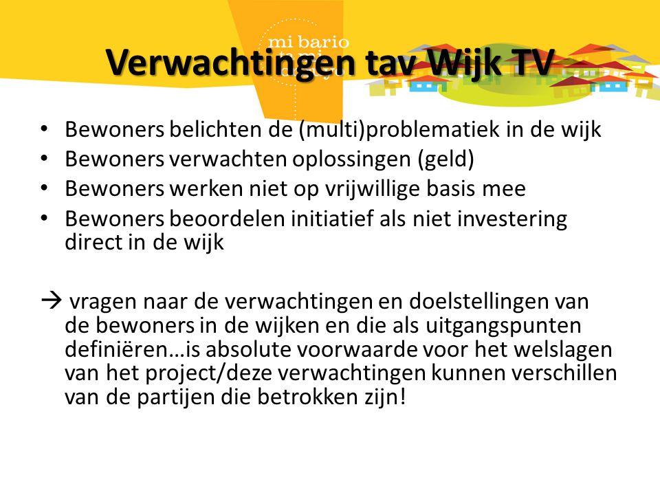 Verwachtingen tav Wijk TV Bewoners belichten de (multi)problematiek in de wijk Bewoners verwachten oplossingen (geld) Bewoners werken niet op vrijwill