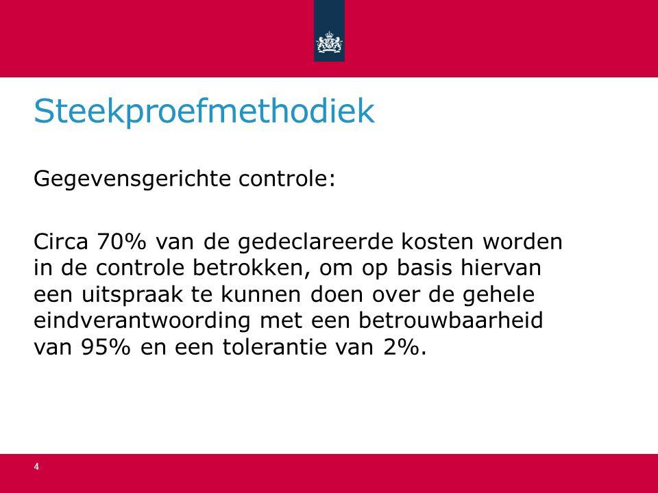 Steekproefmethodiek Gegevensgerichte controle: Circa 70% van de gedeclareerde kosten worden in de controle betrokken, om op basis hiervan een uitspraak te kunnen doen over de gehele eindverantwoording met een betrouwbaarheid van 95% en een tolerantie van 2%.