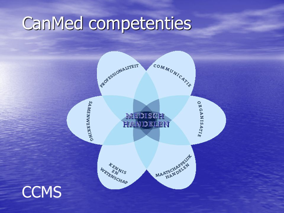 CanMed competenties CCMS