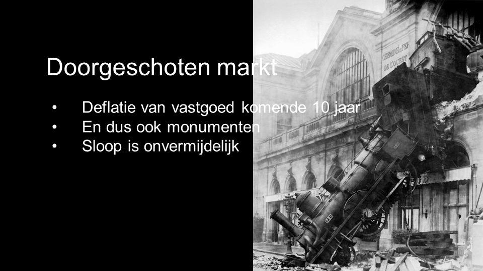 Doorgeschoten markt Deflatie van vastgoed komende 10 jaar En dus ook monumenten Sloop is onvermijdelijk