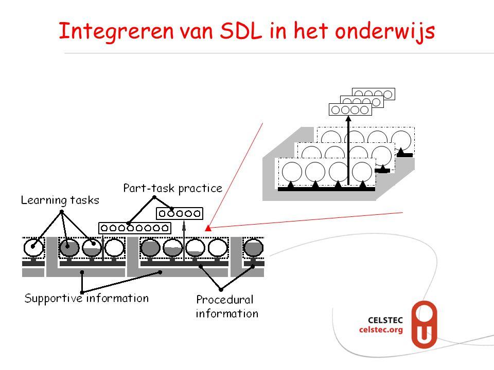 Integreren van SDL in het onderwijs