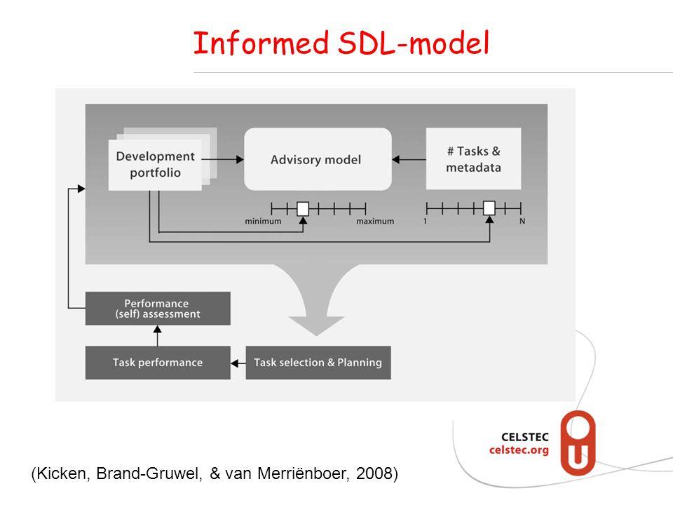Informed SDL-model (Kicken, Brand-Gruwel, & van Merriënboer, 2008)