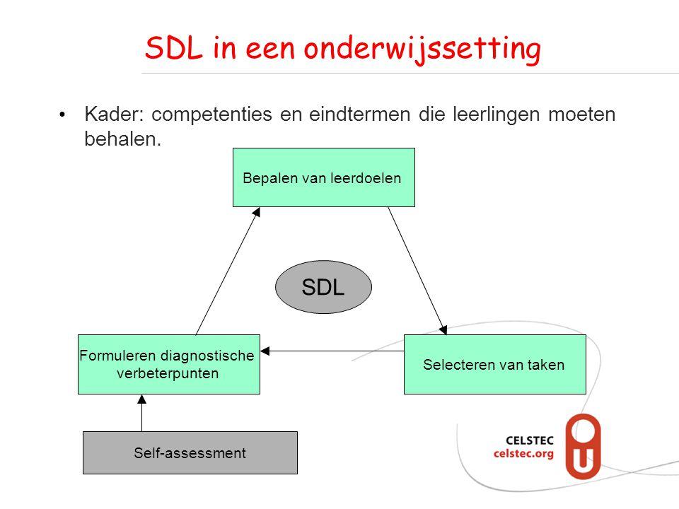 SDL in een onderwijssetting Kader: competenties en eindtermen die leerlingen moeten behalen.