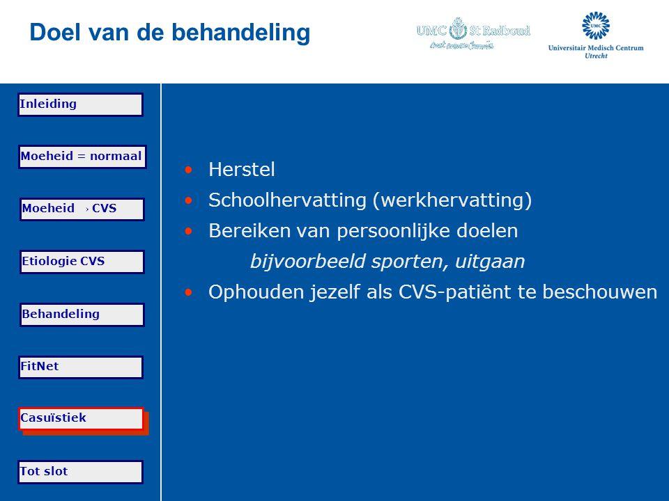 Tot slot Moeheid = normaal Moeheid → CVS Etiologie CVS Behandeling FitNet Casuïstiek Inleiding Doel van de behandeling Herstel Schoolhervatting (werkh