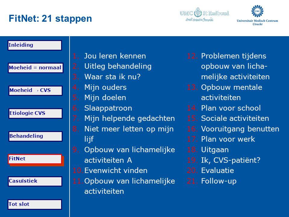 Tot slot Moeheid = normaal Moeheid → CVS Etiologie CVS Behandeling FitNet Casuïstiek Inleiding FitNet: 21 stappen 1.Jou leren kennen 2.Uitleg behandel
