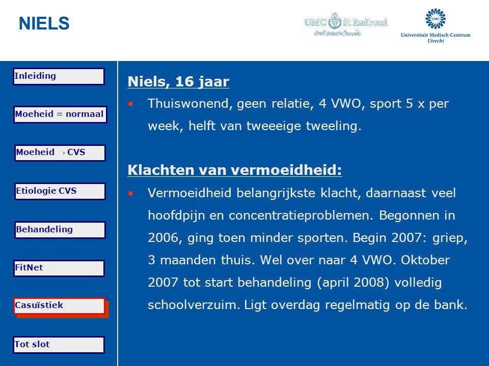 Tot slot Moeheid = normaal Moeheid → CVS Etiologie CVS Behandeling FitNet Casuïstiek Inleiding NIELS Niels, 16 jaar Thuiswonend, geen relatie, 4 VWO,