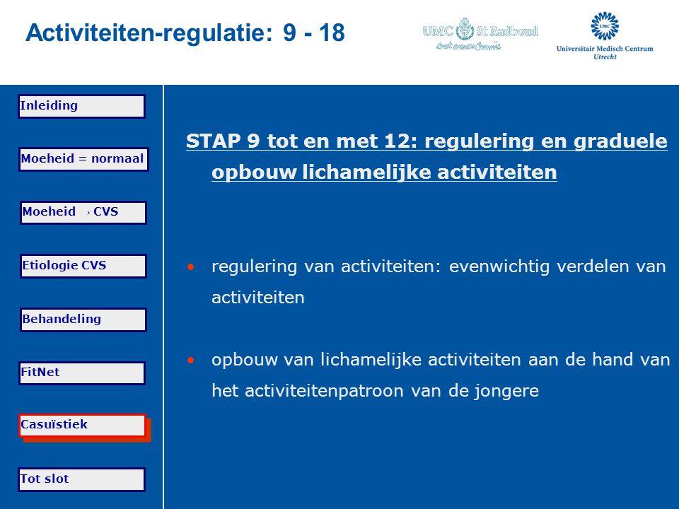 Tot slot Moeheid = normaal Moeheid → CVS Etiologie CVS Behandeling FitNet Casuïstiek Inleiding Activiteiten-regulatie: 9 - 18 STAP 9 tot en met 12: re