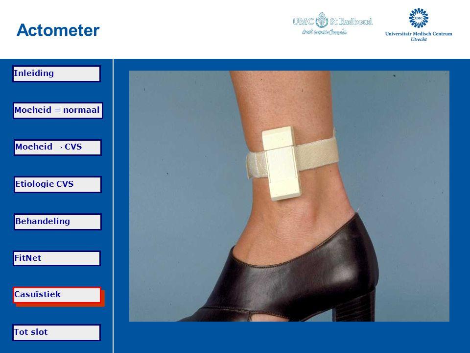 Tot slot Moeheid = normaal Moeheid → CVS Etiologie CVS Behandeling FitNet Casuïstiek Inleiding Actometer