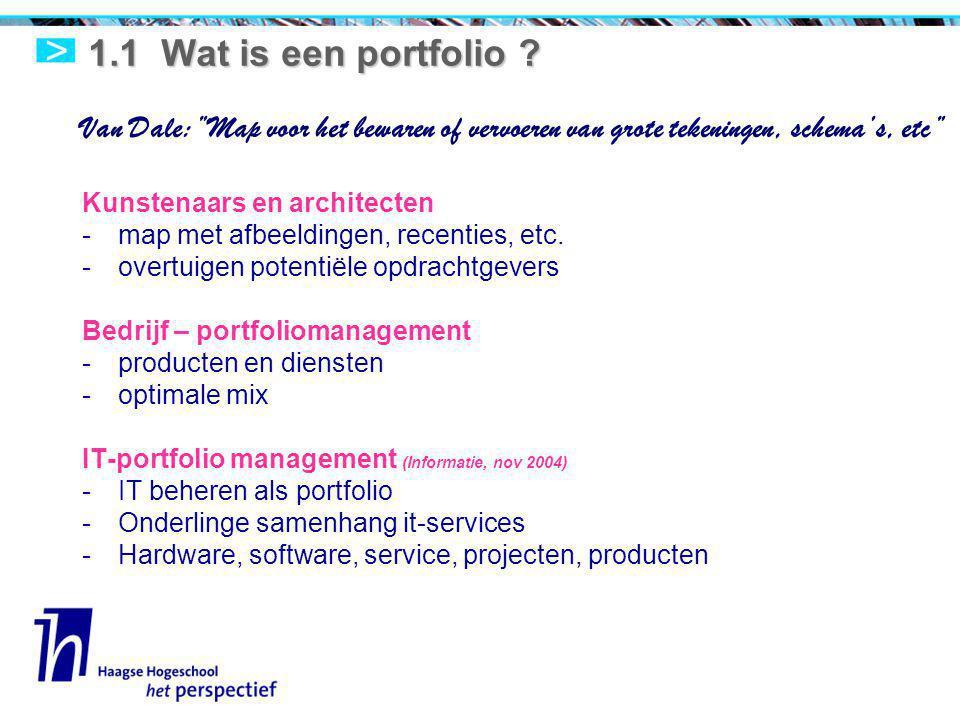 1.1 Wat is een portfolio .