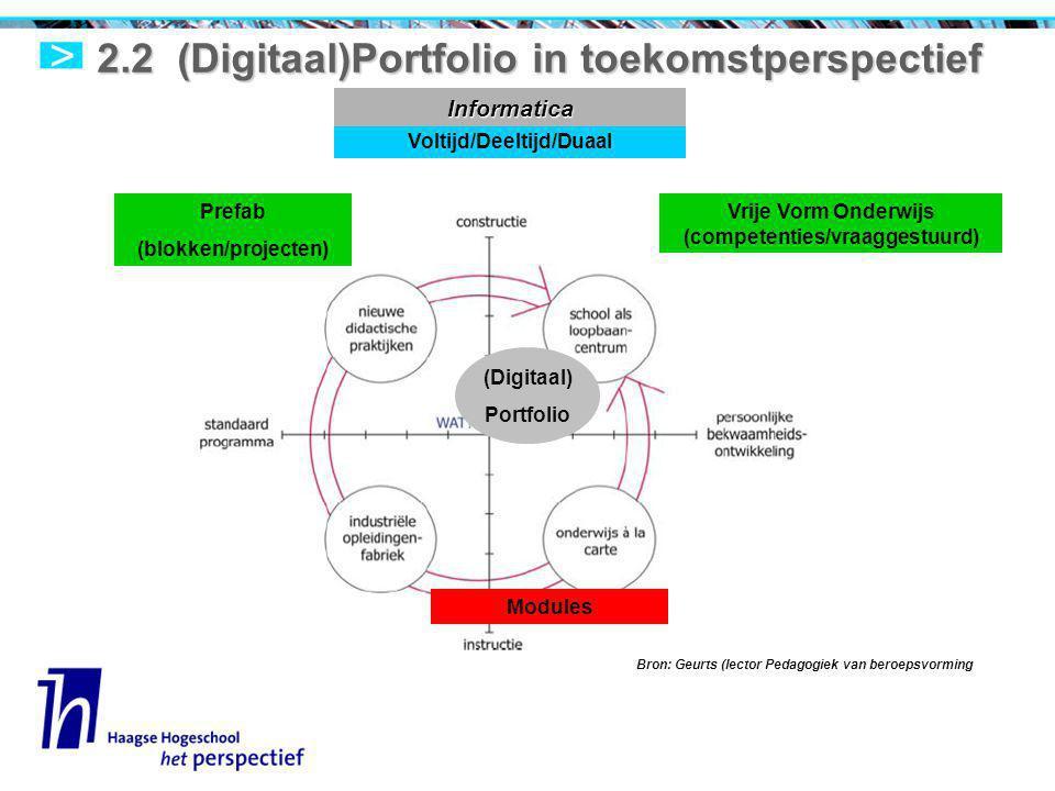 2.2(Digitaal)Portfolio in toekomstperspectief 2.2 (Digitaal)Portfolio in toekomstperspectief Modules Vrije Vorm Onderwijs (competenties/vraaggestuurd) Prefab (blokken/projecten) Voltijd/Deeltijd/Duaal Bron: Geurts (lector Pedagogiek van beroepsvorming (Digitaal) Portfolio Informatica