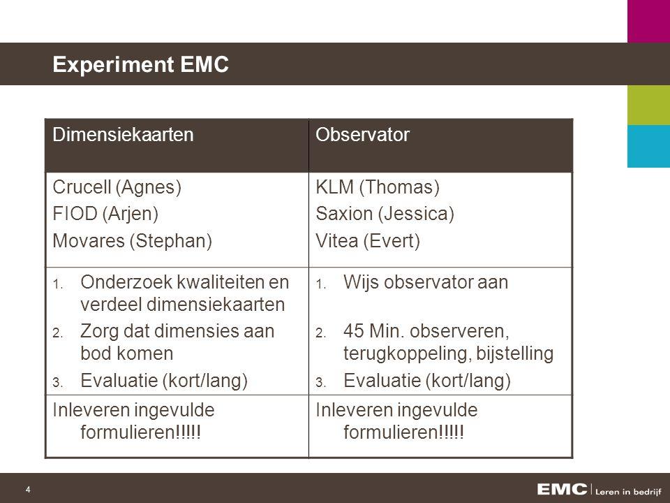 4 Experiment EMC DimensiekaartenObservator Crucell (Agnes) FIOD (Arjen) Movares (Stephan) KLM (Thomas) Saxion (Jessica) Vitea (Evert) 1.