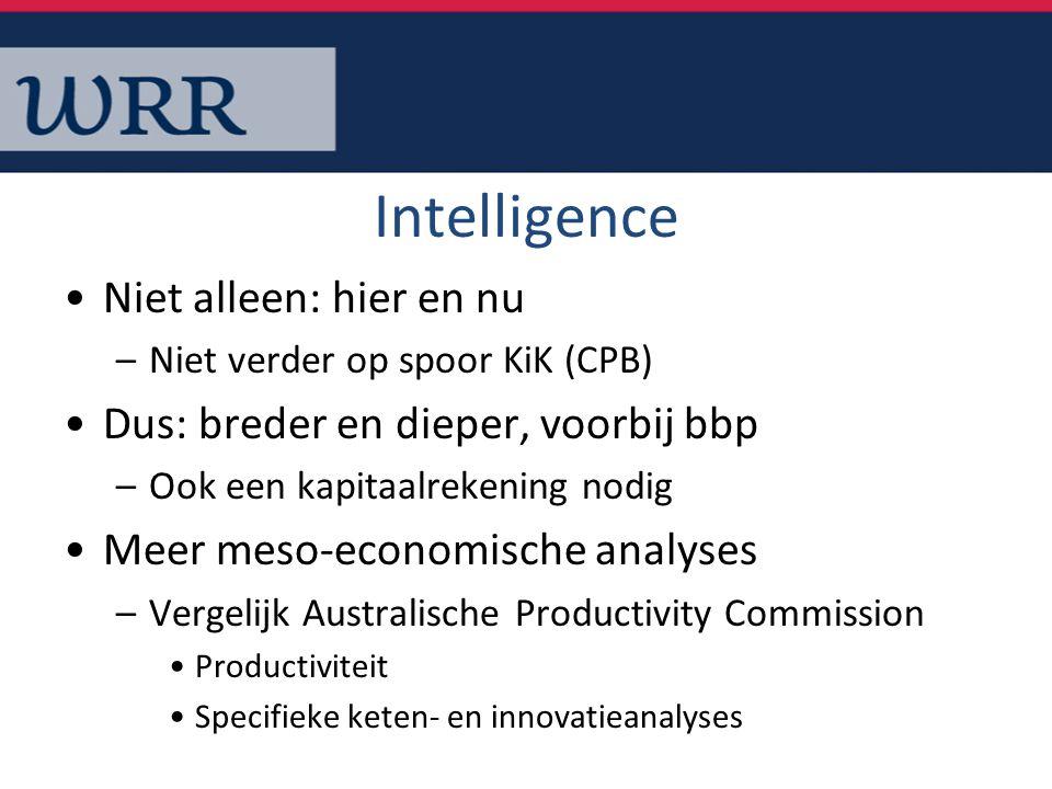 Intelligence Niet alleen: hier en nu –Niet verder op spoor KiK (CPB) Dus: breder en dieper, voorbij bbp –Ook een kapitaalrekening nodig Meer meso-econ