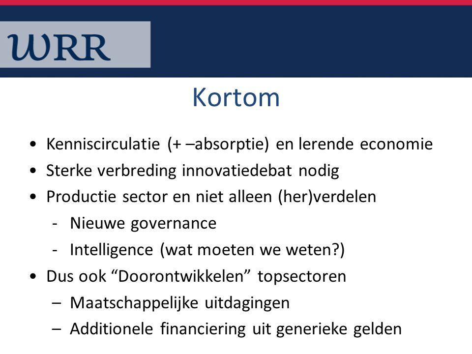 Kortom Kenniscirculatie (+ –absorptie) en lerende economie Sterke verbreding innovatiedebat nodig Productie sector en niet alleen (her)verdelen -Nieuw
