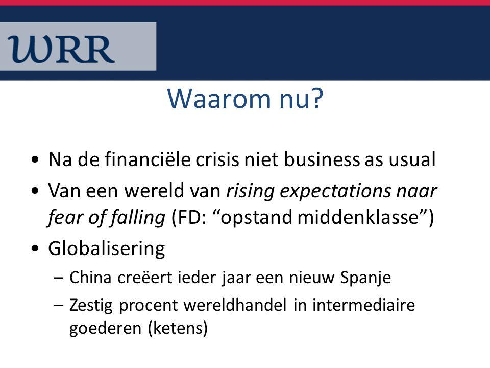 """Waarom nu? Na de financiële crisis niet business as usual Van een wereld van rising expectations naar fear of falling (FD: """"opstand middenklasse"""") Glo"""