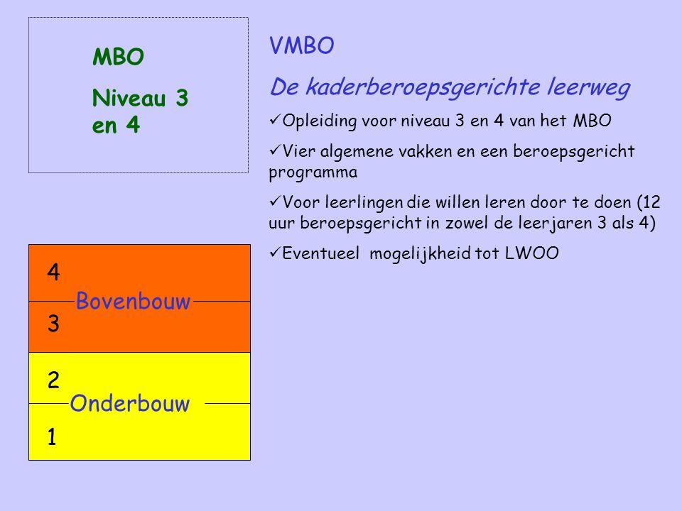 VMBO De kaderberoepsgerichte leerweg Opleiding voor niveau 3 en 4 van het MBO Vier algemene vakken en een beroepsgericht programma Voor leerlingen die willen leren door te doen (12 uur beroepsgericht in zowel de leerjaren 3 als 4) Eventueel mogelijkheid tot LWOO MBO Niveau 3 en 4 Onderbouw 2 1 Bovenbouw 4 3