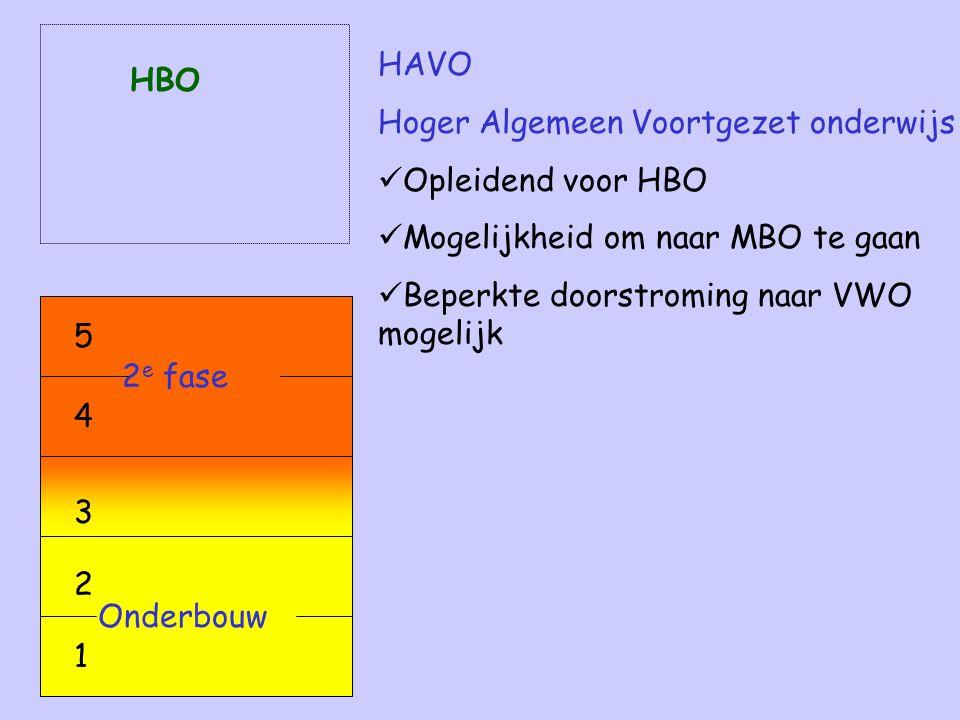 Hoger Algemeen Voortgezet onderwijs Opleidend voor HBO Mogelijkheid om naar MBO te gaan Beperkte doorstroming naar VWO mogelijk HBO 5 4 2 e fase 3 2 1 Onderbouw