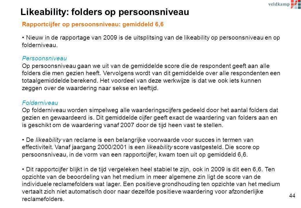 Likeability: folders op persoonsniveau Rapportcijfer op persoonsniveau: gemiddeld 6,6 Nieuw in de rapportage van 2009 is de uitsplitsing van de likeability op persoonsniveau en op folderniveau.