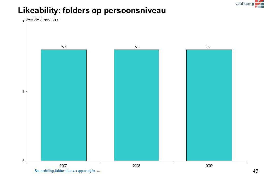Likeability: folders op persoonsniveau Beoordeling folder d.m.v. rapportcijfer … 45