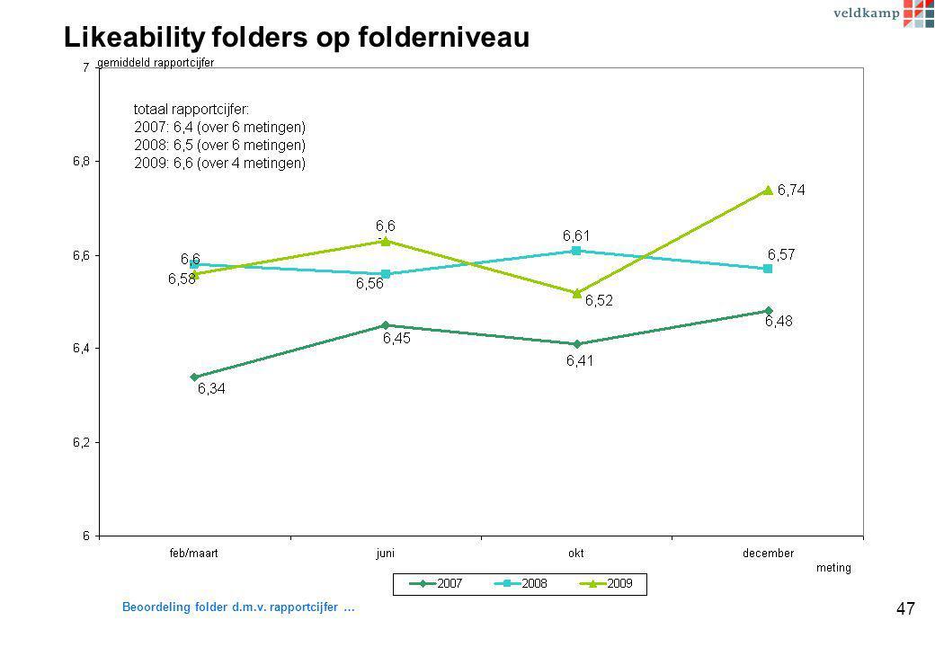 Likeability folders op folderniveau Beoordeling folder d.m.v. rapportcijfer … 47