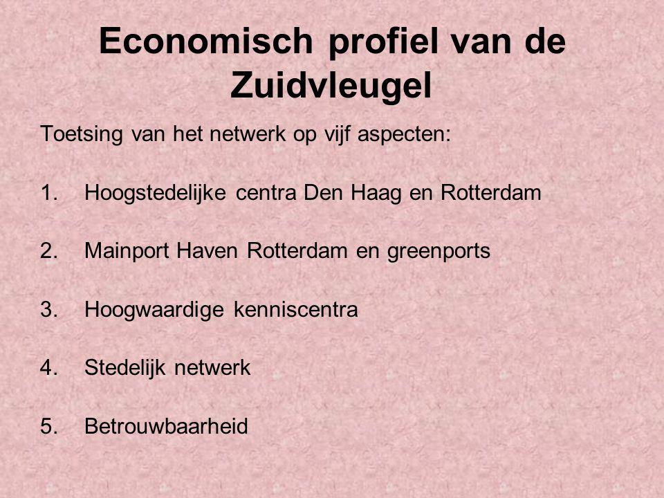 Economisch profiel van de Zuidvleugel Toetsing van het netwerk op vijf aspecten: 1.Hoogstedelijke centra Den Haag en Rotterdam 2.Mainport Haven Rotter