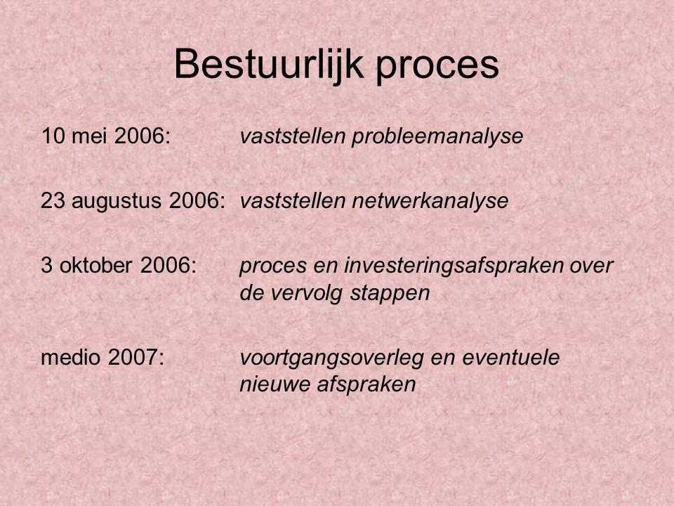 Bestuurlijk proces 10 mei 2006: vaststellen probleemanalyse 23 augustus 2006: vaststellen netwerkanalyse 3 oktober 2006: proces en investeringsafsprak
