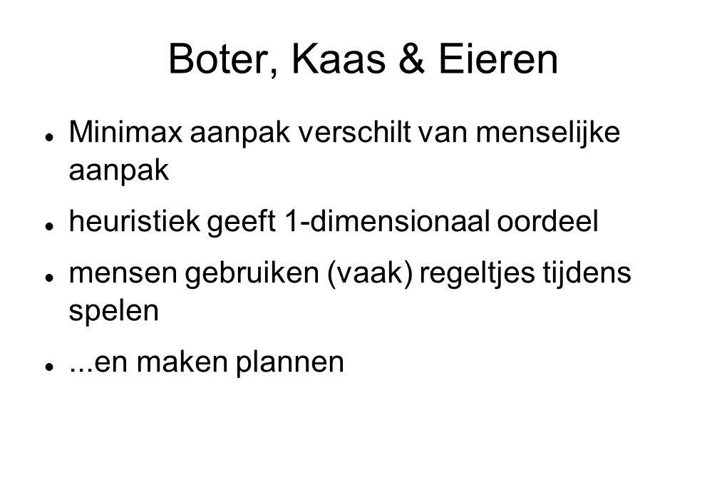 Boter, Kaas & Eieren Minimax aanpak verschilt van menselijke aanpak heuristiek geeft 1-dimensionaal oordeel mensen gebruiken (vaak) regeltjes tijdens