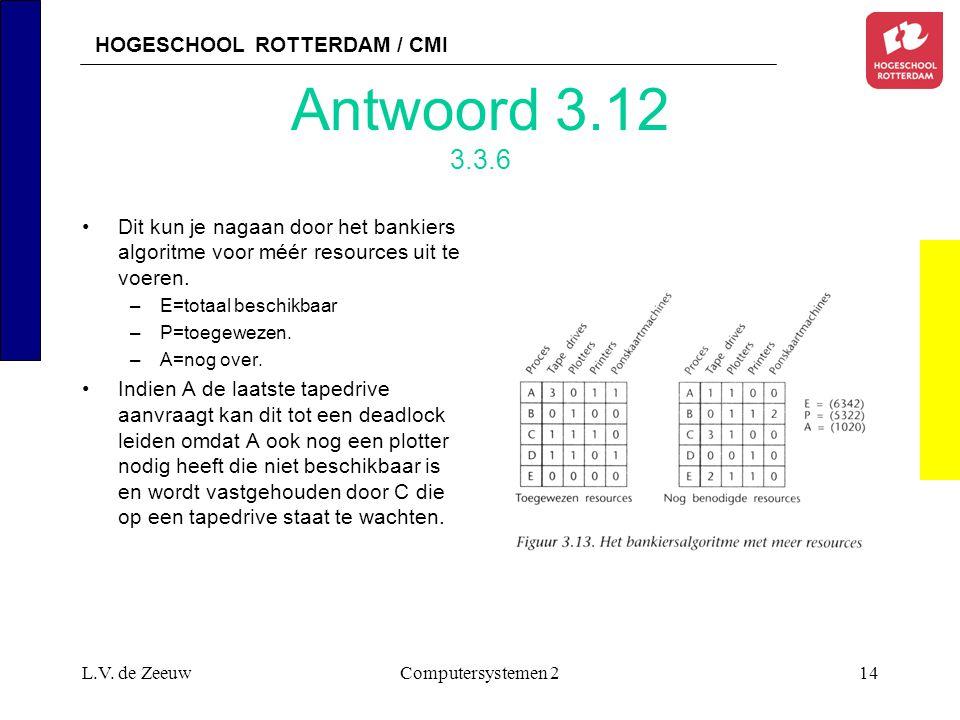HOGESCHOOL ROTTERDAM / CMI L.V. de ZeeuwComputersystemen 214 Antwoord 3.12 3.3.6 Dit kun je nagaan door het bankiers algoritme voor méér resources uit