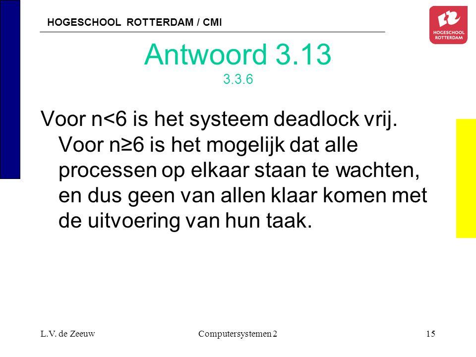 HOGESCHOOL ROTTERDAM / CMI L.V. de ZeeuwComputersystemen 215 Antwoord 3.13 3.3.6 Voor n<6 is het systeem deadlock vrij. Voor n≥6 is het mogelijk dat a