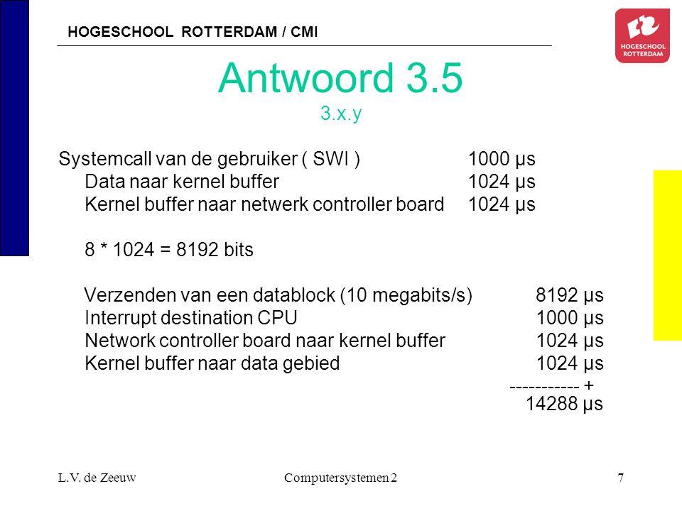 HOGESCHOOL ROTTERDAM / CMI L.V. de ZeeuwComputersystemen 27 Antwoord 3.5 3.x.y Systemcall van de gebruiker ( SWI )1000 μs Data naar kernel buffer1024