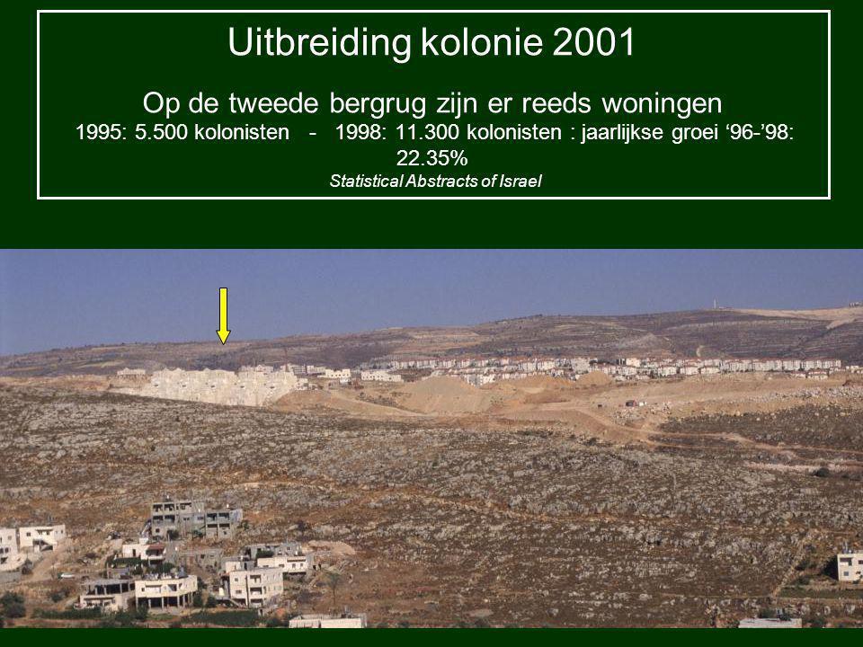 Uitbreiding kolonie 2001 Op de tweede bergrug zijn er reeds woningen 1995: 5.500 kolonisten - 1998: 11.300 kolonisten : jaarlijkse groei '96-'98: 22.35% Statistical Abstracts of Israel
