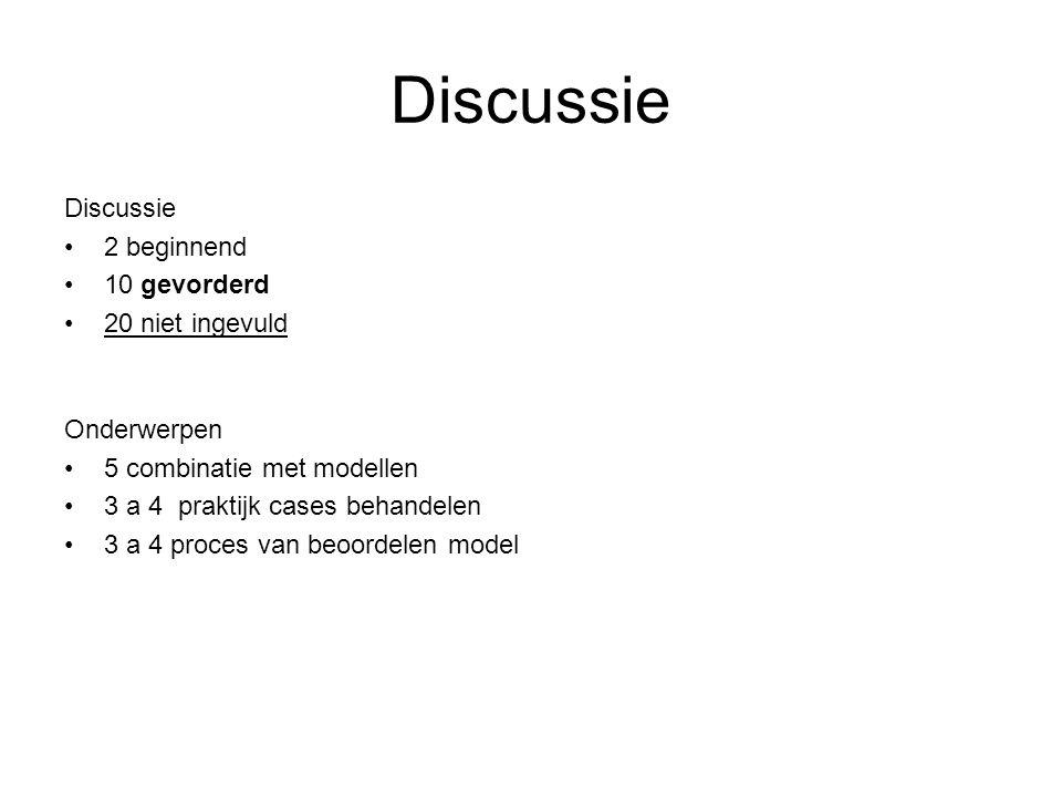 Discussie 2 beginnend 10 gevorderd 20 niet ingevuld Onderwerpen 5 combinatie met modellen 3 a 4 praktijk cases behandelen 3 a 4 proces van beoordelen model