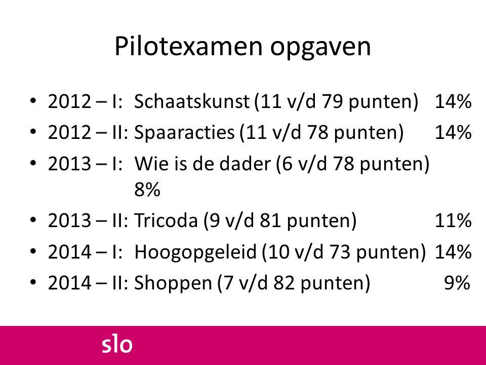 Pilotexamen opgaven 2012 – I:Schaatskunst (11 v/d 79 punten)14% 2012 – II:Spaaracties (11 v/d 78 punten)14% 2013 – I:Wie is de dader (6 v/d 78 punten)