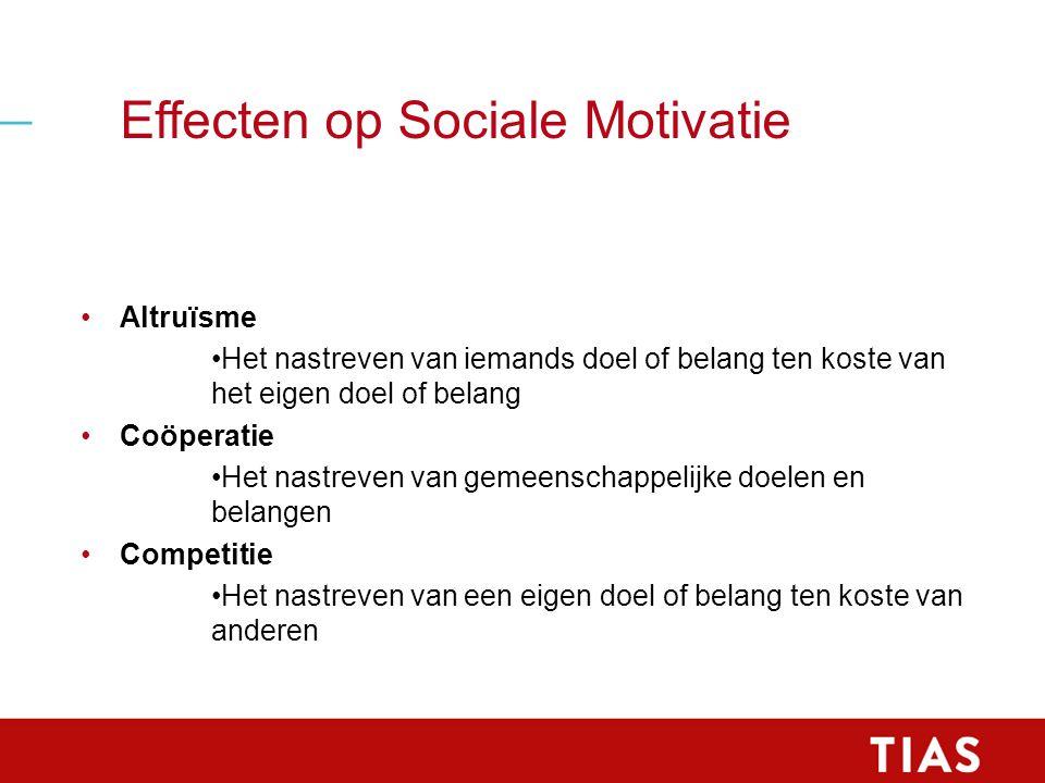 Effecten op Sociale Motivatie Altruïsme Het nastreven van iemands doel of belang ten koste van het eigen doel of belang Coöperatie Het nastreven van gemeenschappelijke doelen en belangen Competitie Het nastreven van een eigen doel of belang ten koste van anderen