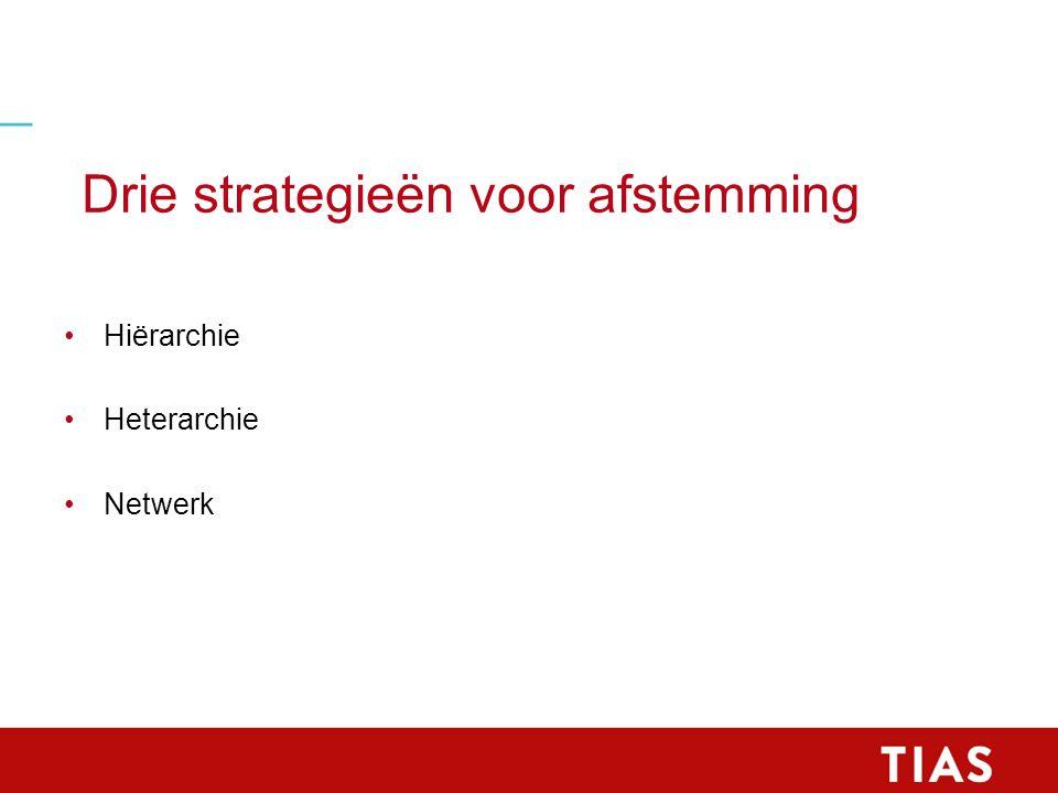 Drie strategieën voor afstemming Hiërarchie Heterarchie Netwerk
