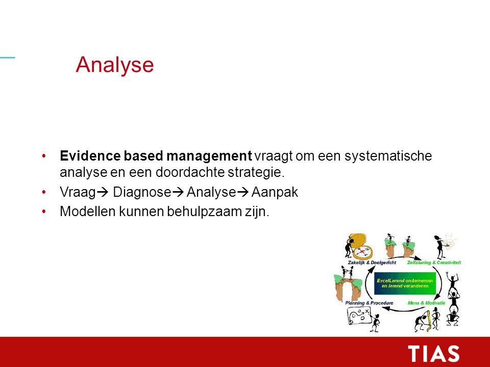 Analyse Evidence based management vraagt om een systematische analyse en een doordachte strategie. Vraag  Diagnose  Analyse  Aanpak Modellen kunnen