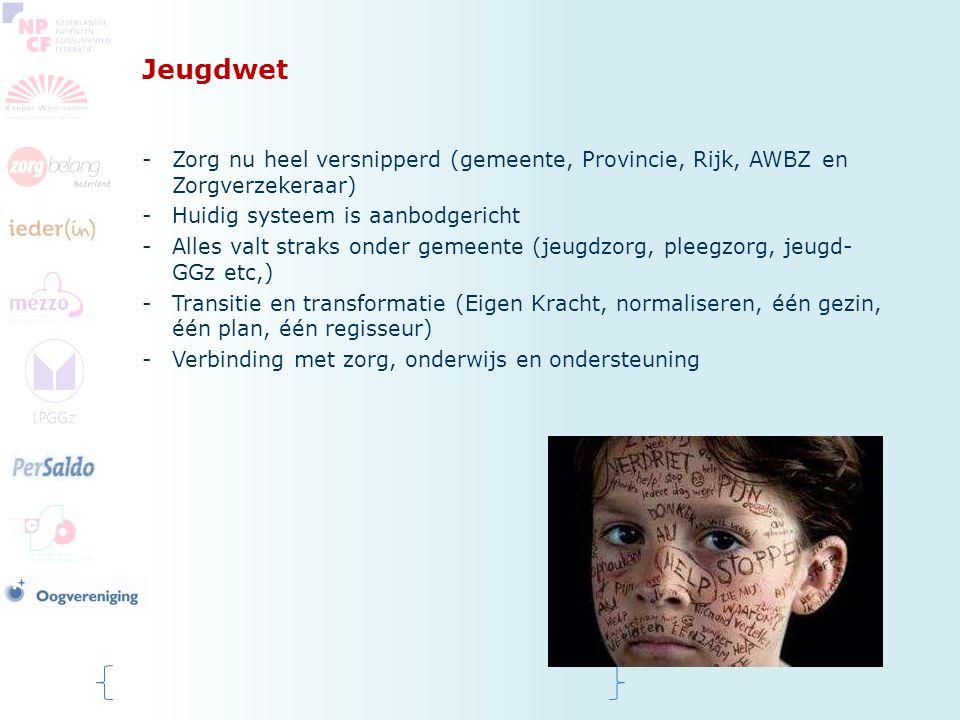Jeugdwet -Zorg nu heel versnipperd (gemeente, Provincie, Rijk, AWBZ en Zorgverzekeraar) -Huidig systeem is aanbodgericht -Alles valt straks onder geme