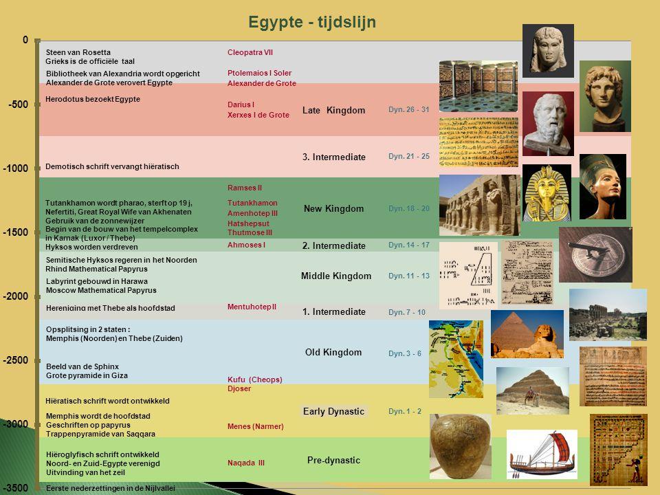 Hiëratisch schrift wordt ontwikkeld Demotisch schrift vervangt hiëratisch Herodotus bezoekt Egypte Menes (Narmer) Naqada III Egypte - tijdslijn 14