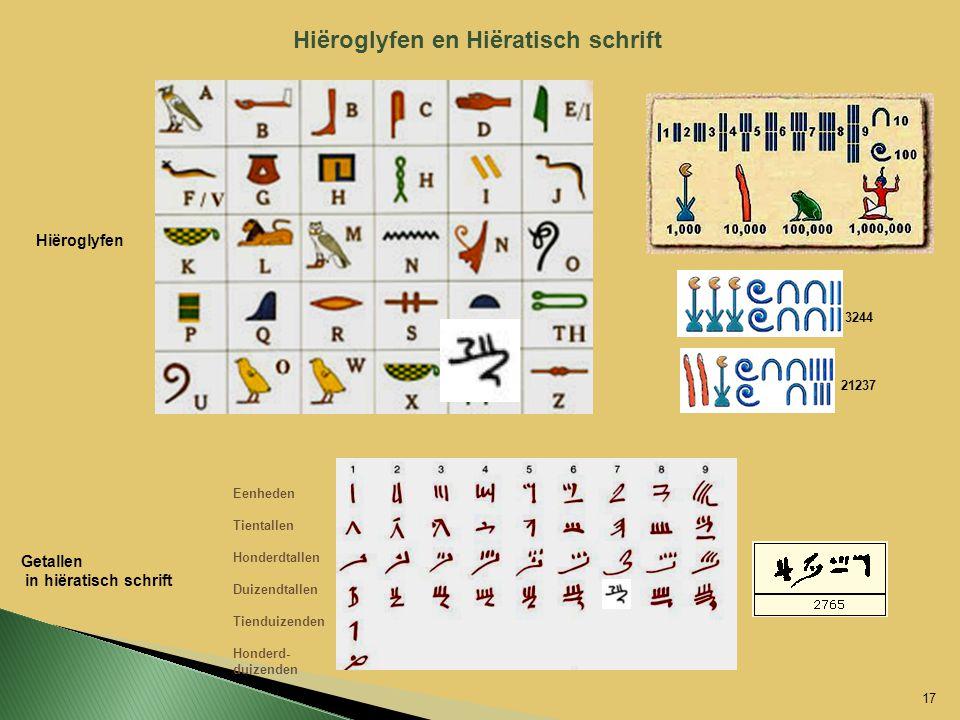 Hiëroglyfen en Hiëratisch schrift 17 3244 21237 Hiëroglyfen Getallen in hiëratisch schrift Eenheden Tientallen Honderdtallen Duizendtallen Tienduizend