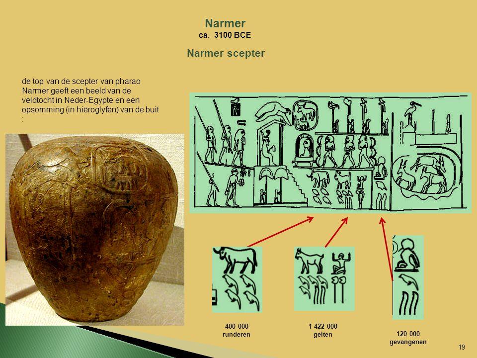 Narmer ca. 3100 BCE Narmer scepter de top van de scepter van pharao Narmer geeft een beeld van de veldtocht in Neder-Egypte en een opsomming (in hiëro