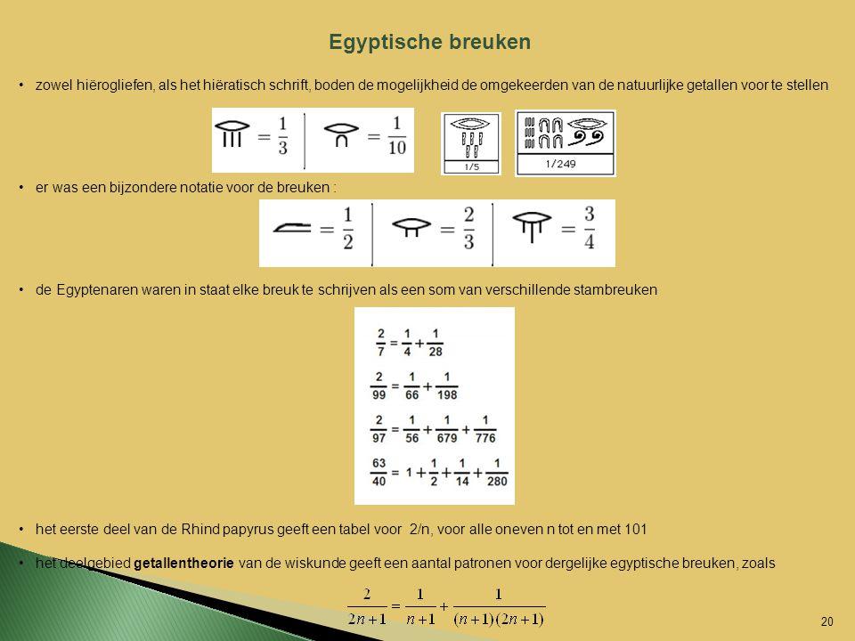 Egyptische breuken zowel hiërogliefen, als het hiëratisch schrift, boden de mogelijkheid de omgekeerden van de natuurlijke getallen voor te stellen er