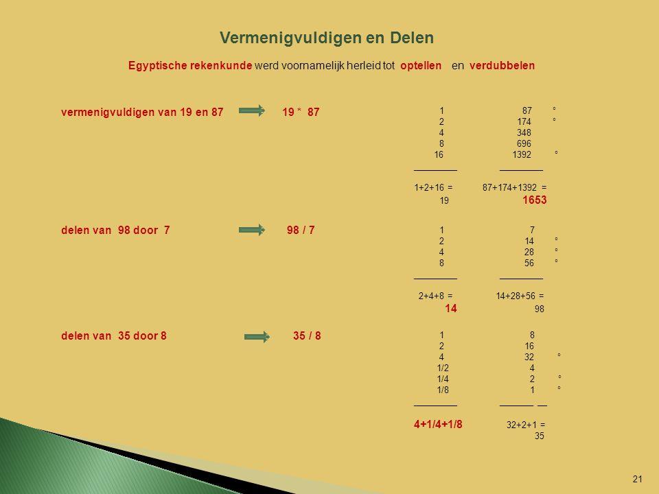 Vermenigvuldigen en Delen Egyptische rekenkunde werd voornamelijk herleid tot optellen en verdubbelen vermenigvuldigen van 19 en 87 19 * 87 delen van
