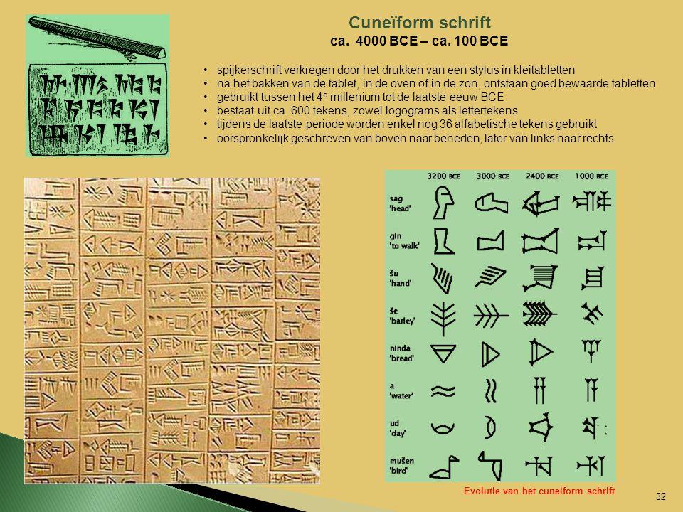 Cuneïform schrift ca. 4000 BCE – ca. 100 BCE spijkerschrift verkregen door het drukken van een stylus in kleitabletten na het bakken van de tablet, in