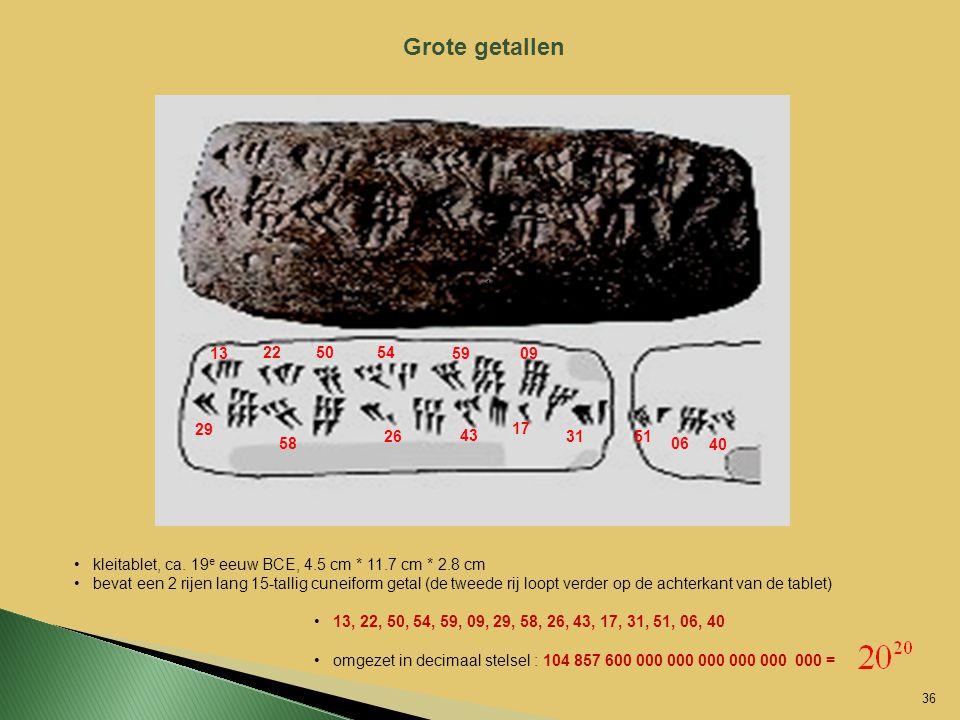 Grote getallen kleitablet, ca. 19 e eeuw BCE, 4.5 cm * 11.7 cm * 2.8 cm bevat een 2 rijen lang 15-tallig cuneiform getal (de tweede rij loopt verder o