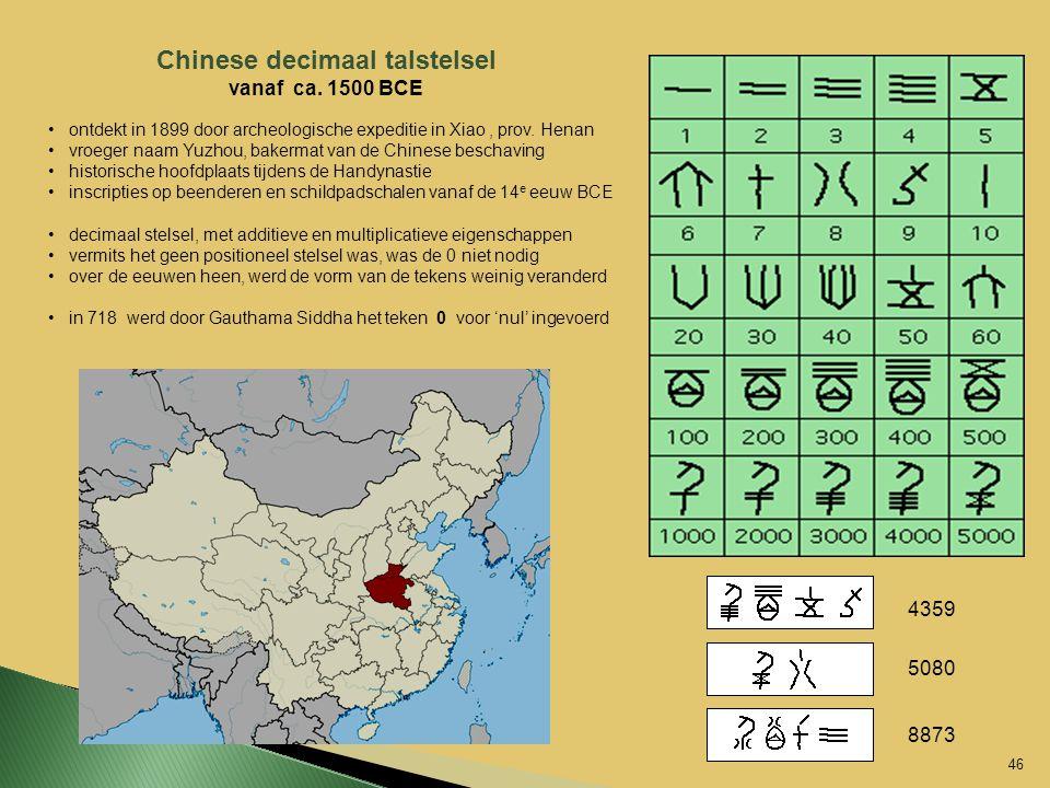 Chinese decimaal talstelsel vanaf ca. 1500 BCE ontdekt in 1899 door archeologische expeditie in Xiao, prov. Henan vroeger naam Yuzhou, bakermat van de
