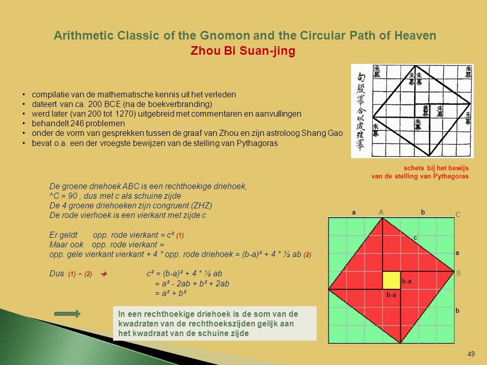 Arithmetic Classic of the Gnomon and the Circular Path of Heaven Zhou Bi Suan-jing compilatie van de mathematische kennis uit het verleden dateert van